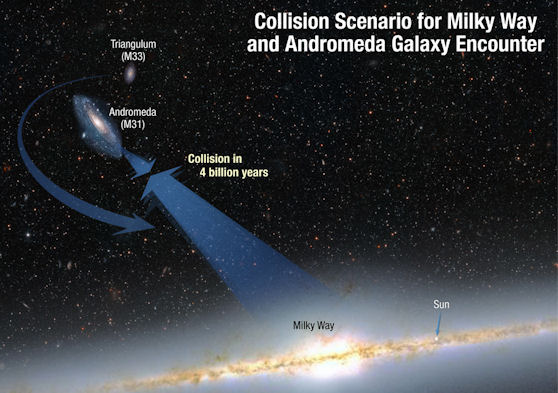 Astronomers Predict Titanic Collision  Milky Way Vs  Andromeda