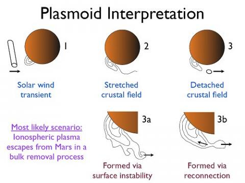 plasmoidslide_strip.jpg