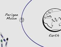Super Moon 2012 (perigee)