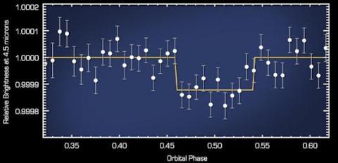 Super Earth (planetshine, 558px)
