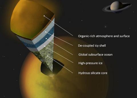 Titan's Underground Ocean (splash)
