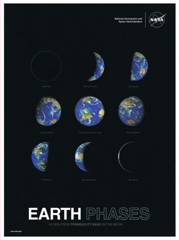 Download the Earth Nine Phases poster