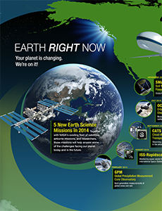 Earth Right Now Exhibit Poster