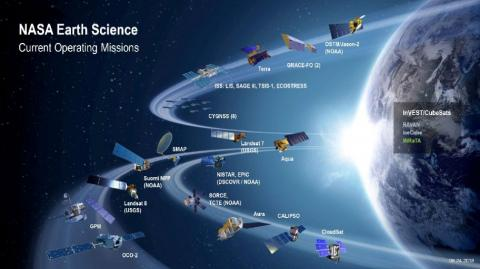 Illustration of Earth Science operating mission spacecraft in orbit