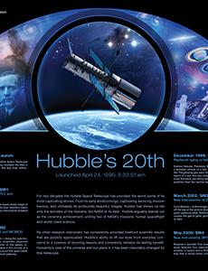 Hubble 20th Anniversary Exhibit Poster
