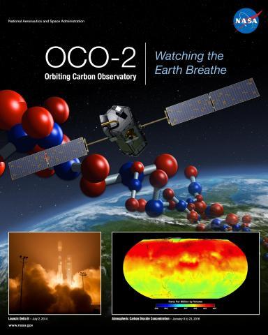 OCO-2 Mission Poster