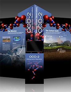 OCO2 Exhibit Poster