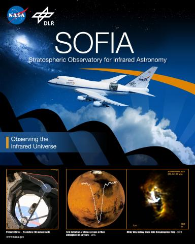 SOFIA Mission Poster