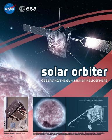 Solar Orbiter Mission Poster
