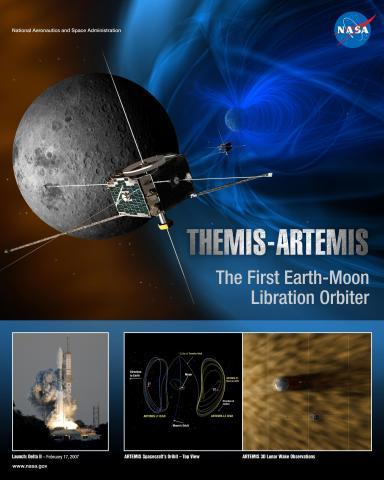 Themis-Artemis Mission Poster