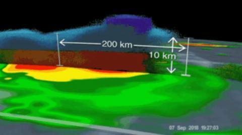 Satellite data visualization of Hurricane Florence