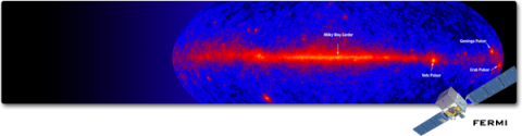 an all-sky color map of gamma ray sources in the night sky.  A large bright area of gamma ray sources from the Milky Way galaxy stretch across the center.