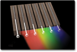 An illustration showing a line of thermometers placed along a rainbow. The thermometers show cooler temperature at the blue end of the rainbow and higher temperatures at the red end of the spectrum.