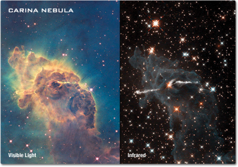 Two images showing the Carina Nebula in different wavelengths. The Visible Light image reveals a brilliant display of yellow and gold dust lit up by stars. The Infrared image only shows the bright stars that were behind the dust.
