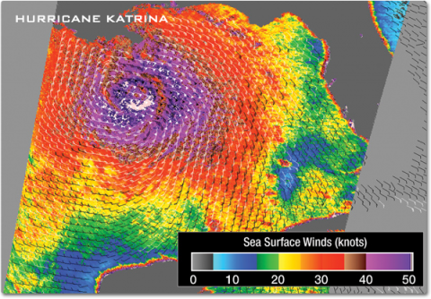 An image of the hurricane over the Gulf of Mexico. Colors show higher winds of 40 – 50 knots on the sea surface close to the center of the hurricane and 20 knots at the edges. Small white arrows indicate the direction of the wind, primarily counter clockwise following the hurricane.
