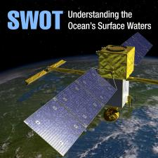 SWOT Mission Image