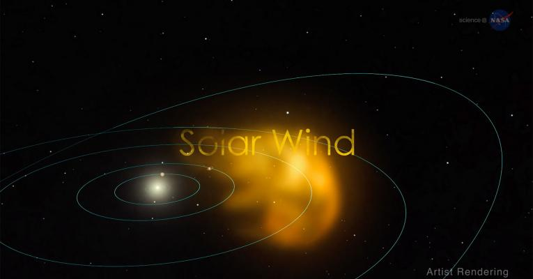 Effects of the Solar Wind Poster