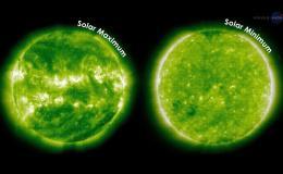 Solar Minimum is Coming Poster