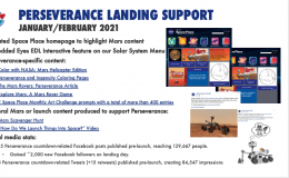A powerpoint slide containing links to Space Place articles, videos, and activities that supported the Perseverance landing.