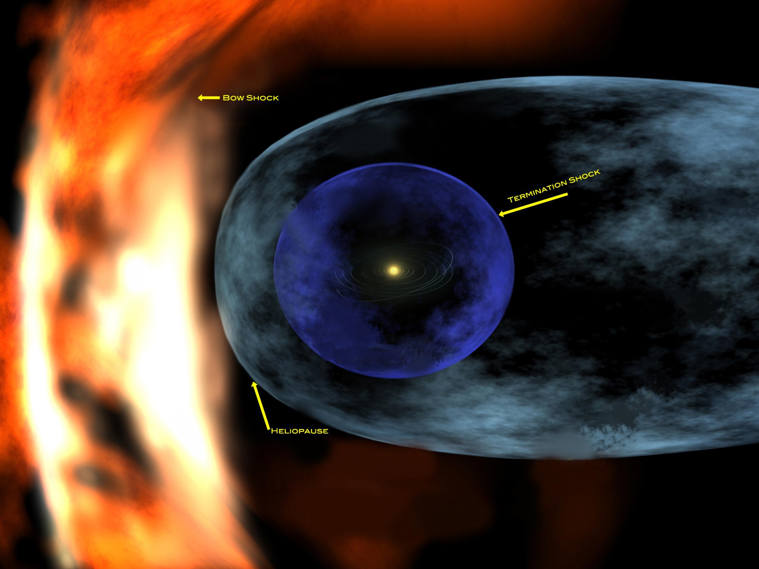 2g.Heliosphere_Image_main_BoundariesLg.jpg
