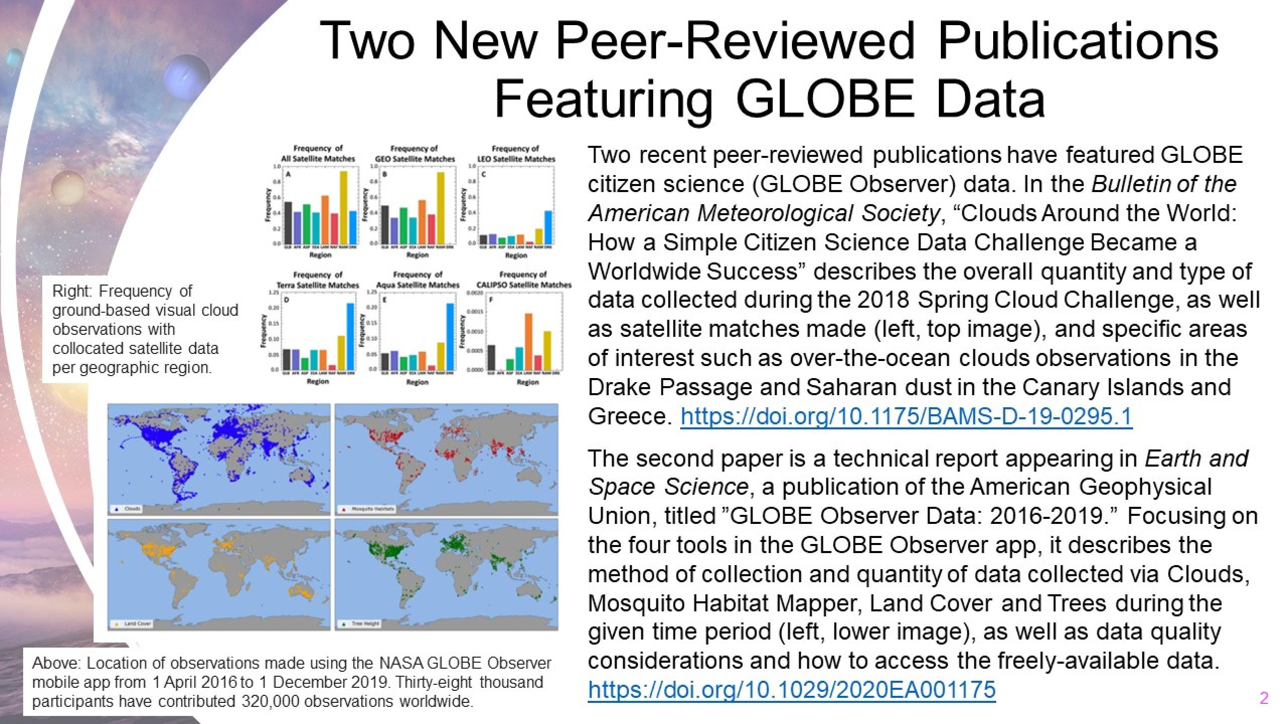 """Slide titled """"Two New Peer-Reviewed Publications featuring GLOBE Data"""". One figure is a set of 6 bar graphs with the caption """"Frequency of ground-based visual cloud observations with collocated satellite data per geographic region."""" The other figure is a set of 4 global maps with the caption """"Location of observations made using the NASA GLOBE Observer mobile app from 1 April 2016 to 1 December 2019. Thirty-eight thousand participants have contributed 320,000 observations worldwide."""""""