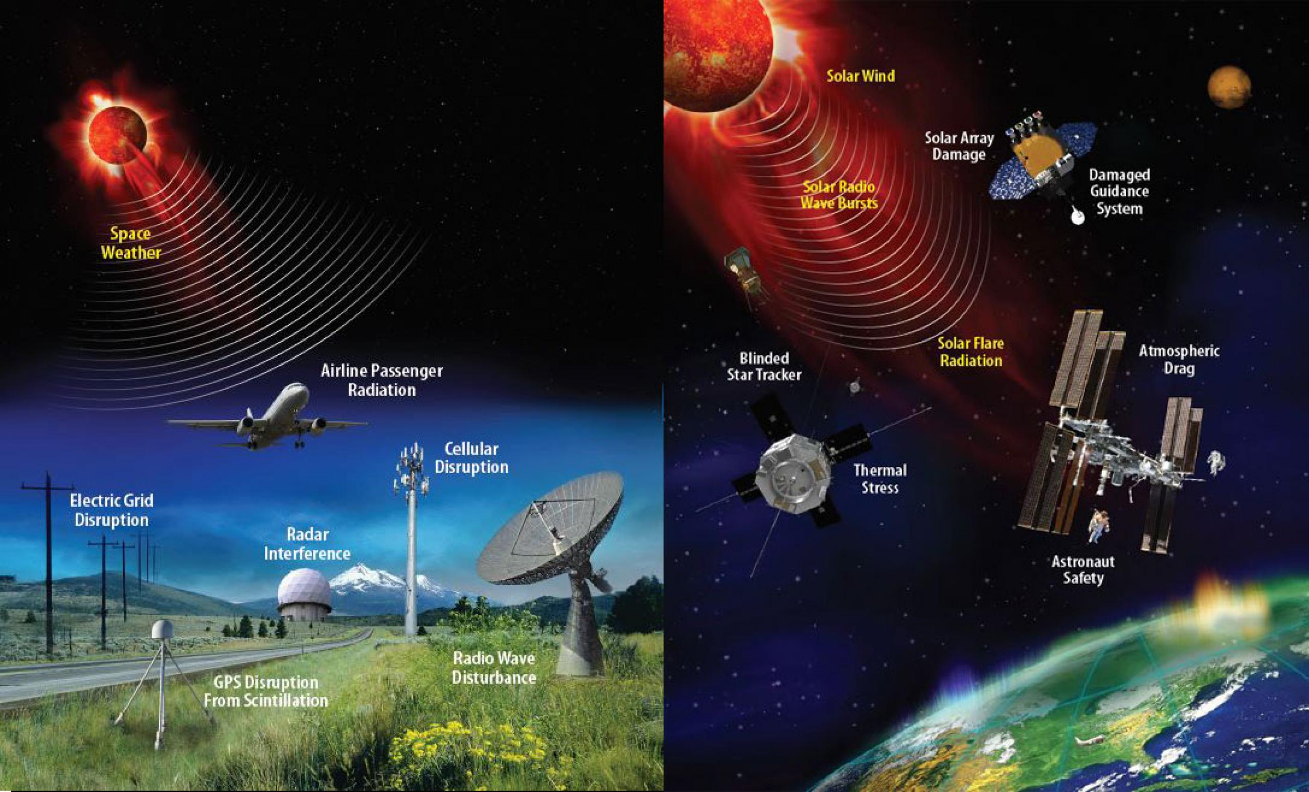 Space Weather Infographic