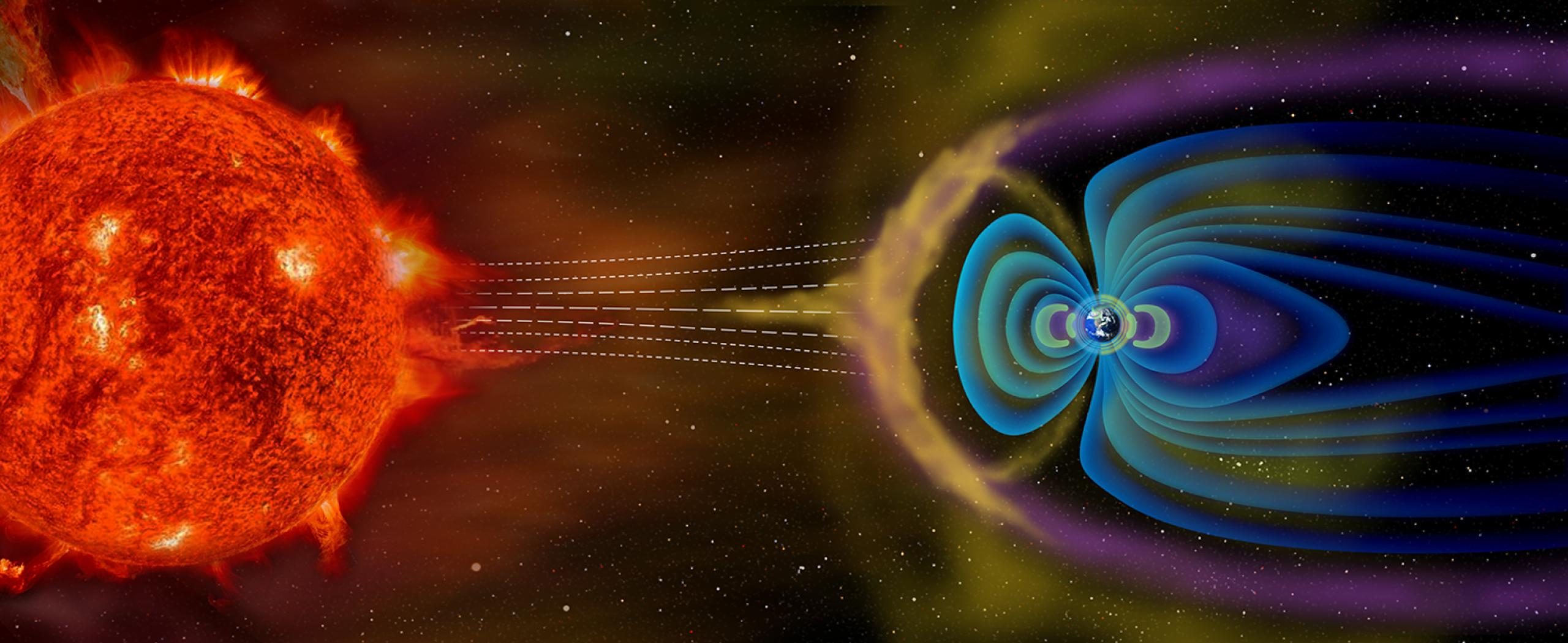 Sun and magnetosphere