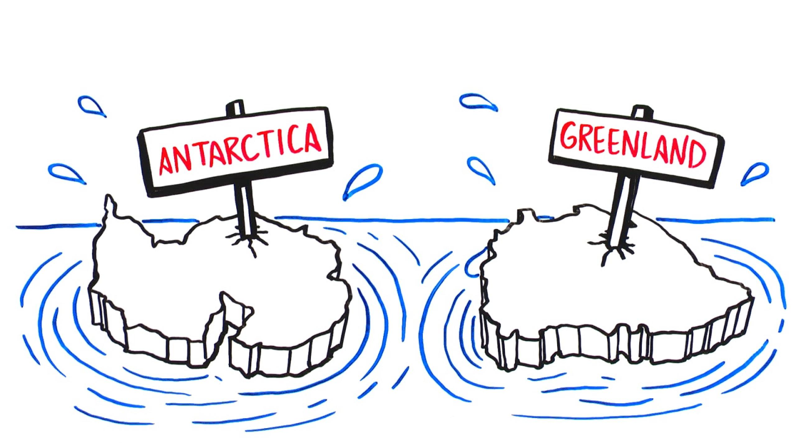 Cartoon-style Illustration of Antarctica and Greenland surrounded by a body of water