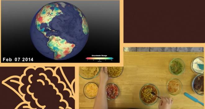 Photo collage of earth satellite data and plates of food