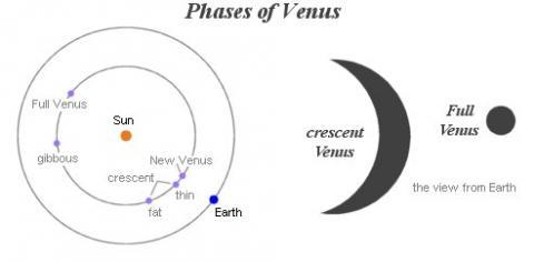 phases.jpg