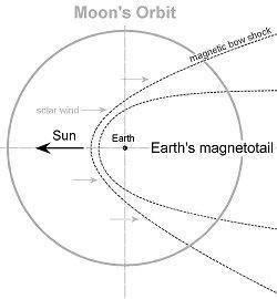 orbit_med.jpg