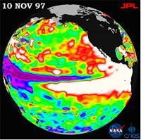 El Nino 1997