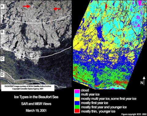 MISR & SAR - Ice types in the Beaufort Sea