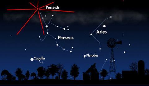 Perseids 2010 (Perseid sky map)