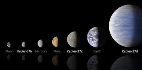 Tiny Planets (splash)