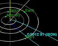 Comet ISON orbit