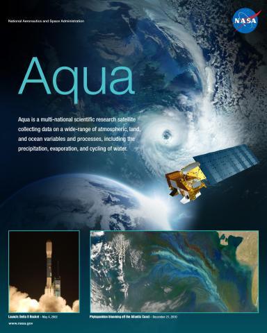Aqua Mission Poster