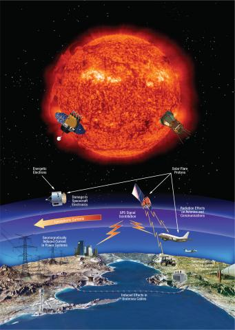 LWS-Space-Weather-Web-Image.jpeg
