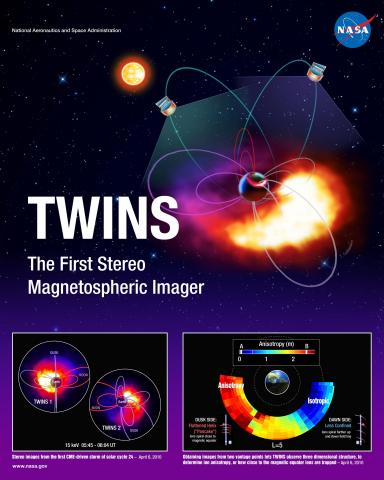 TWINS Mission Poster