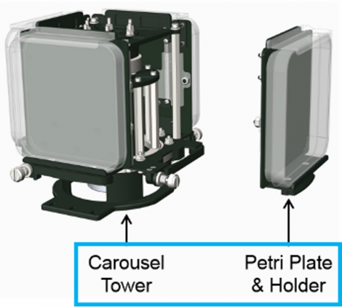 Illustration of the spectrum carousel on the left and the petri dish holder on the right