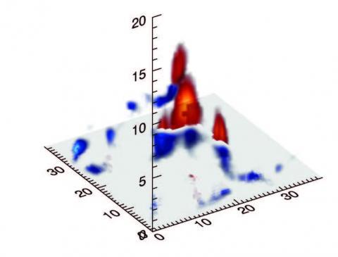 Diagram illustrating the simulation of a rain event