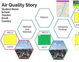 Sample Air Quality Investigation Poster