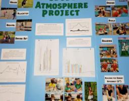 """Science project board entitled """"Globe Atmosphere Project""""."""