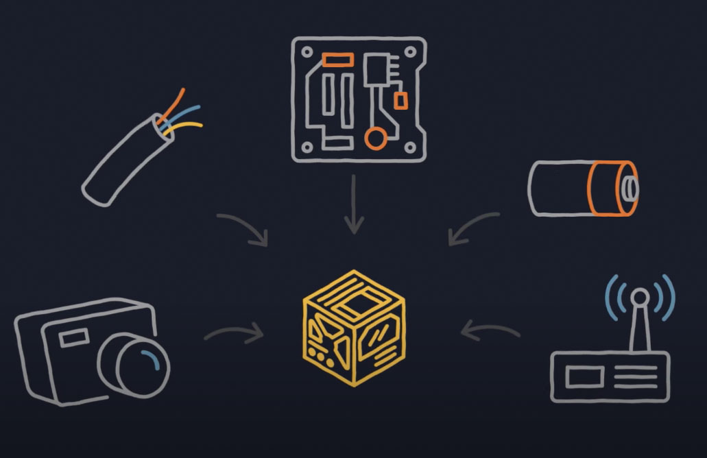 What does Cubesat do?